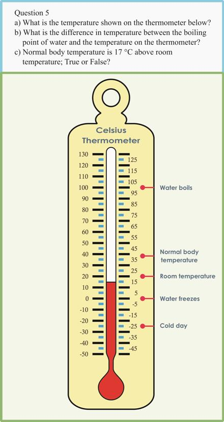 Example Thermometer